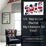 UK ' Buy to Let' market in 2015